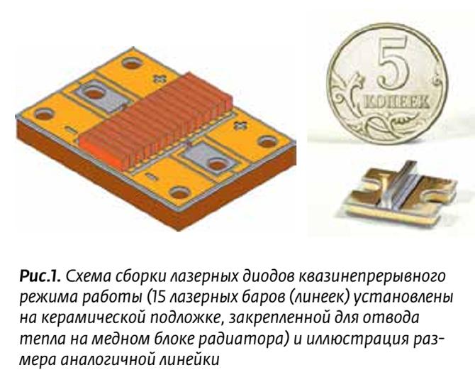 лазерных модулей (на схеме